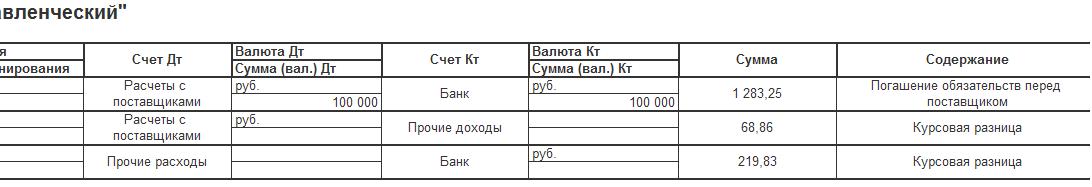 Курсовые разницы при учете взаиморасчетов в валюте Форум Инфостарт Если вторая курсовая разница мне понятна и по сумме и по проводкам то откуда берется 68 86 usd которая к тому же плюсуется к платежу и тем самым уменьшает